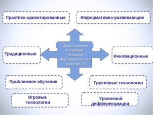 Информативно-развивающие Практико-ориентированные Инновационные Традиционные