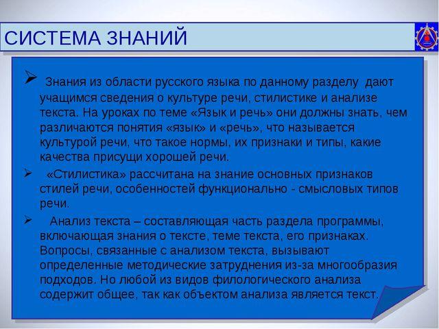 Знания из области русского языка по данному разделу дают учащимся сведения о...