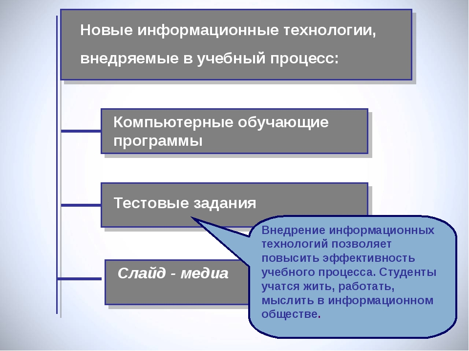 Новые информационные технологии, внедряемые в учебный процесс: Компьютерные о...