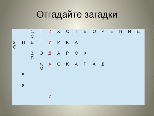 Отгадайте загадки 1.С Т И Х О Т В О Р Е Н И Е 2.С Н Е Г У Р К А 3.П О Д А Р О...
