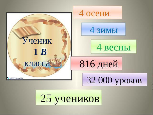 Ученик 1 В класса 4 осени 4 зимы 4 весны 816 дней 32 000 уроков 25 учеников