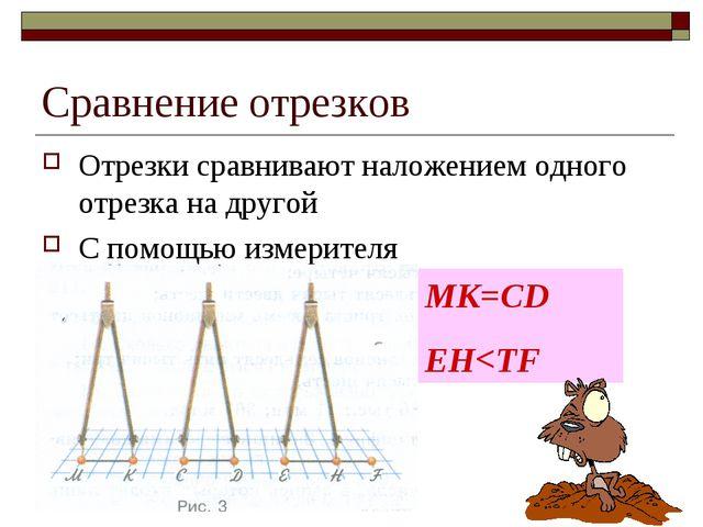 Сравнение отрезков Отрезки сравнивают наложением одного отрезка на другой С п...