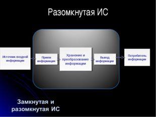 Источник входной информации Прием информации Хранение и преобразование информ