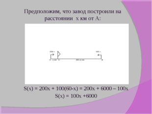 Предположим, что завод построили на расстоянии х км от А: S(x) = 200x + 100(6