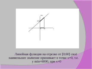 Линейная функция на отрезке от [0;60] своё наименьшее значение принимает в т