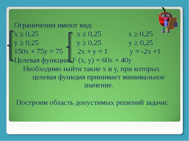 Ограничения имеют вид: х ≥ 0,25 х ≥ 0,25 х ≥ 0,25 у ≥ 0,25 у ≥ 0,25 у ≥ 0,25...
