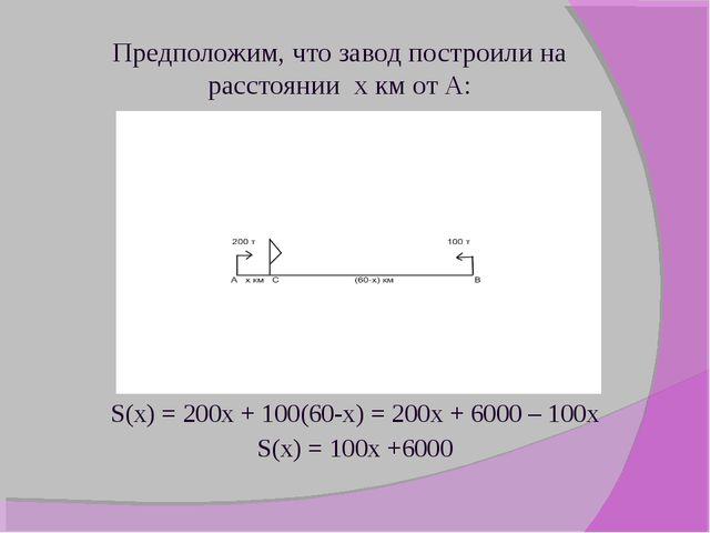 Предположим, что завод построили на расстоянии х км от А: S(x) = 200x + 100(6...