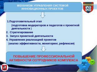 1.Подготовительный этап (подготовка модераторов и педагогов к проектной деят