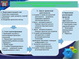 Механизм повышения профессиональной активности сотрудников комплекса 1. Подго