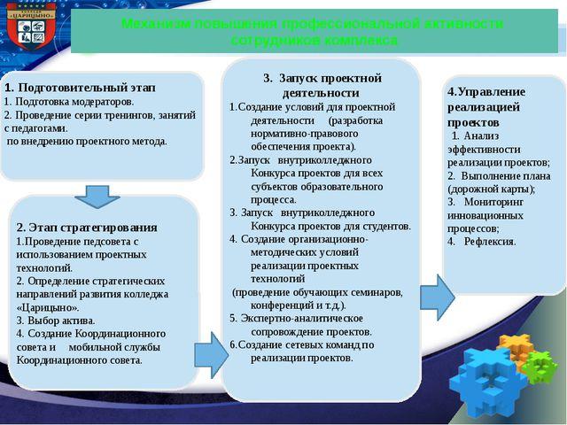 Механизм повышения профессиональной активности сотрудников комплекса 1. Подго...