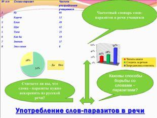 Считаете ли вы, что слова - паразиты нужно искоренять из русской речи? Каковы