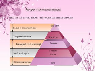 Шағын мақсаттар тізбегі - нәтижеге бағытталған білім Танымдық іс-әрекеттері Т