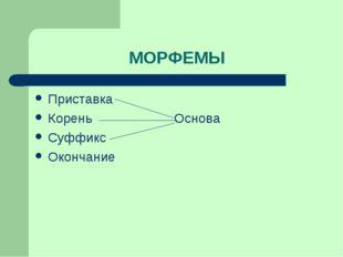 МОРФЕМЫ Приставка Корень Основа Суффикс Окончание