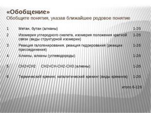 «Обобщение» Обобщите понятия, указав ближайшее родовое понятие 1 Метан, бутан
