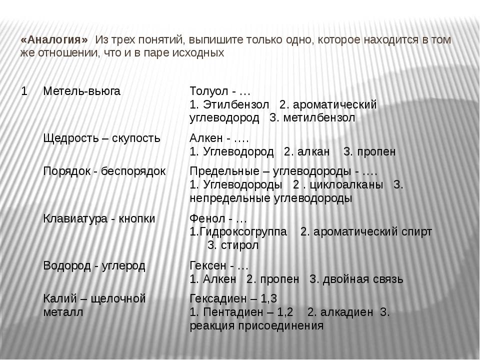 «Аналогия» Из трех понятий, выпишите только одно, которое находится в том же...