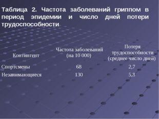 Таблица 2. Частота заболеваний гриппом в период эпидемии и число дней потери