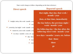 Time words change as follows depending on the time reference: Direct speech R