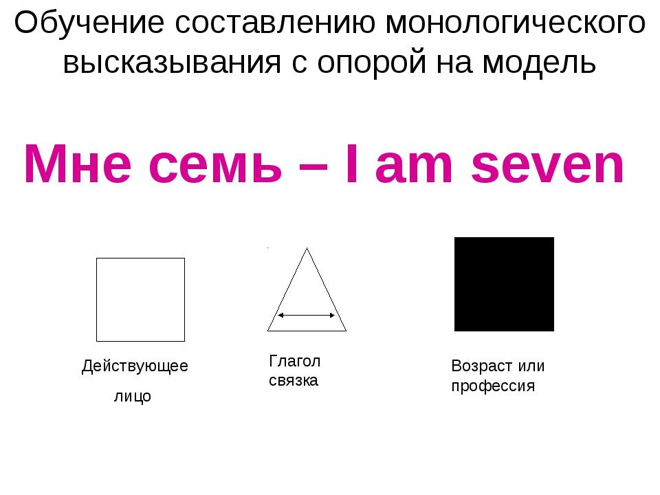 Обучение составлению монологического высказывания с опорой на модель Мне семь...