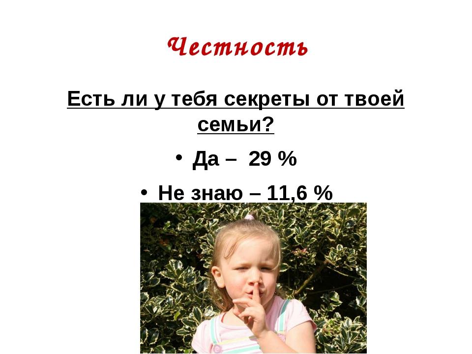 Честность Есть ли у тебя секреты от твоей семьи? Да – 29 % Не знаю – 11,6 % Н...