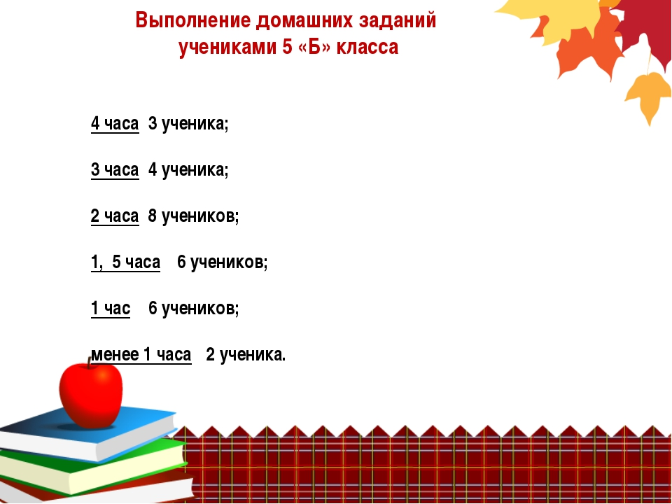 4 часа3 ученика; 3 часа4 ученика; 2 часа8 учеников; 1, 5 часа6...