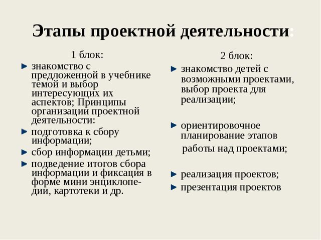 Этапы проектной деятельности: 1 блок: знакомство с предложенной в учебнике те...