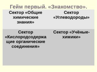 Вопрос 1 Советский учёный, получивший синтетический каучук. (С. В. Лебедев).