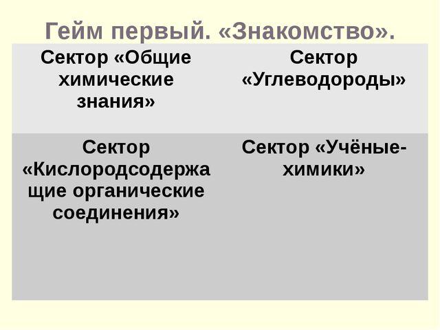 Вопрос 1 Советский учёный, получивший синтетический каучук. (С. В. Лебедев)....
