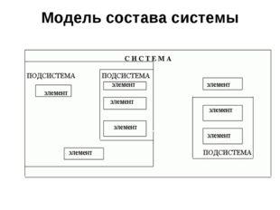Модель состава системы