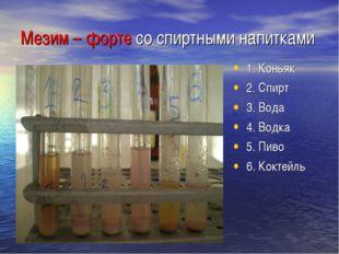 Мезим – форте со спиртными напитками 1. Коньяк 2. Спирт 3. Вода 4. Водка 5. П