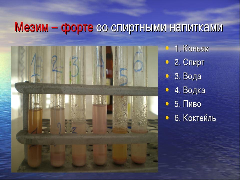 Мезим – форте со спиртными напитками 1. Коньяк 2. Спирт 3. Вода 4. Водка 5. П...