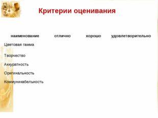 Критерии оценивания наименованиеотличнохорошоудовлетворительно Цветовая га