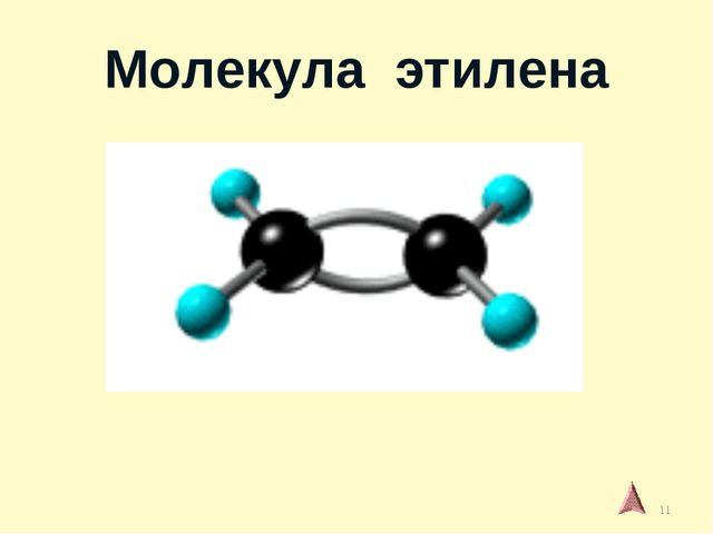 Молекула этилена *
