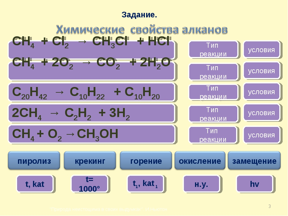 * CH4 + Cl2 → CH3Cl + HCl Тип реакции CH4 + 2O2 → CO2 + 2H2O C20H42 → C10H22...