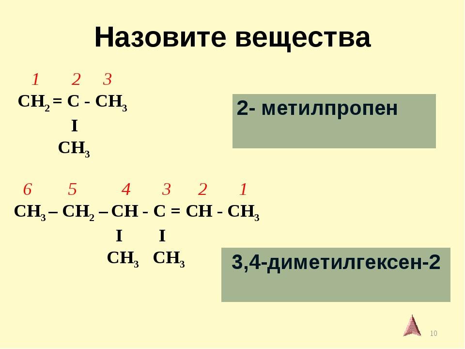 Назовите вещества  1 2 3 CH2 = C - СН3 I СН3 6 5 4...