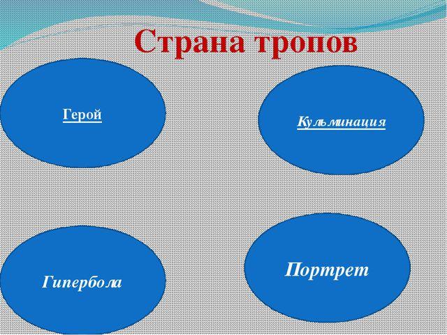 Страна тропов Основное действующее лицо литературного произведения Момент на...