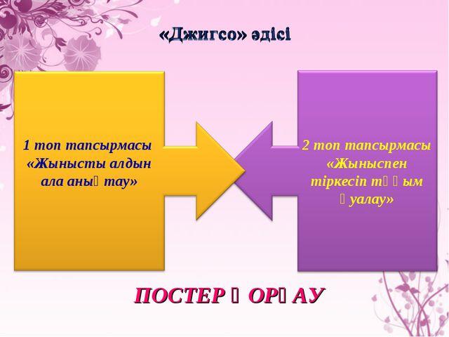 ПОСТЕР ҚОРҒАУ