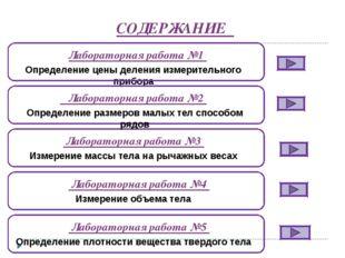 СОДЕРЖАНИЕ Лабораторная работа №1 Определение цены деления измерительного при