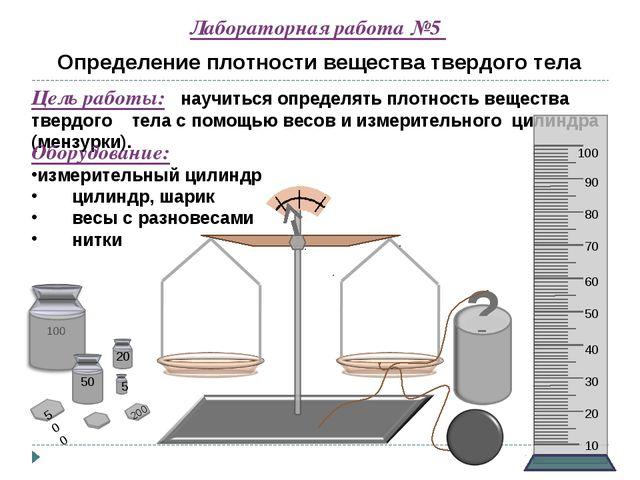 Лабораторная работа №5 Определение плотности вещества твердого тела Цель рабо...
