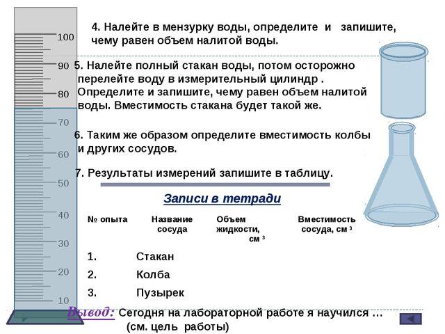 4. Налейте в мензурку воды, определите и запишите, чему равен объем налитой в...