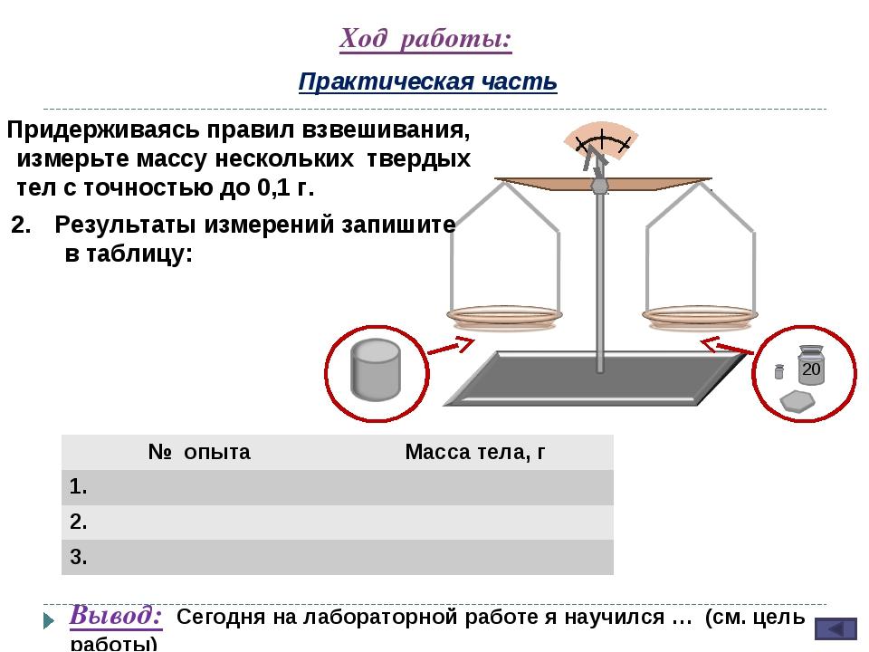 Ход работы: Практическая часть Придерживаясь правил взвешивания, измерьте мас...