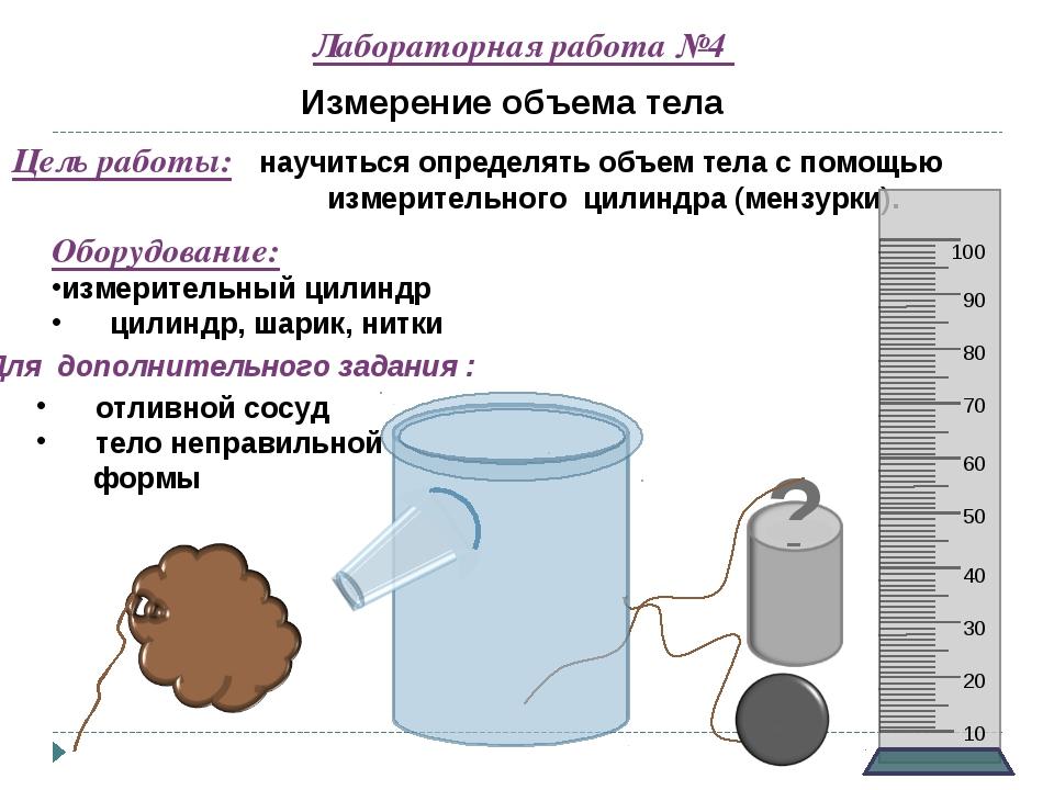 Лабораторная работа №4 Измерение объема тела Оборудование: измерительный цили...