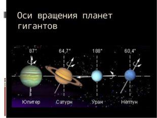 Оси вращения планет гигантов