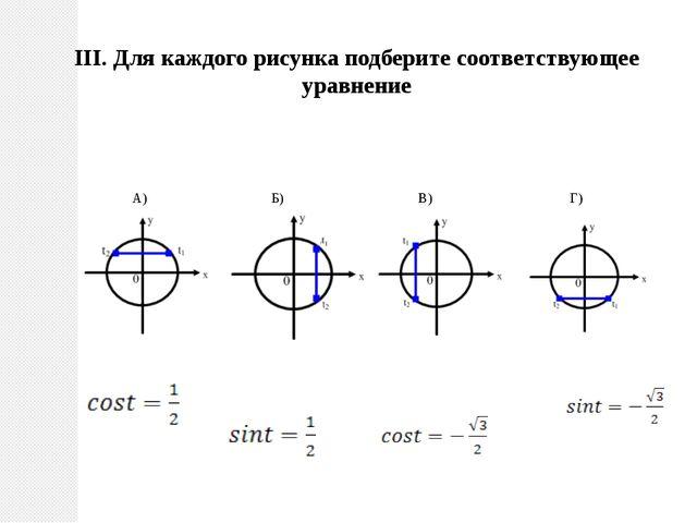 III. Для каждого рисунка подберите соответствующее уравнение А) Б) В) Г)...