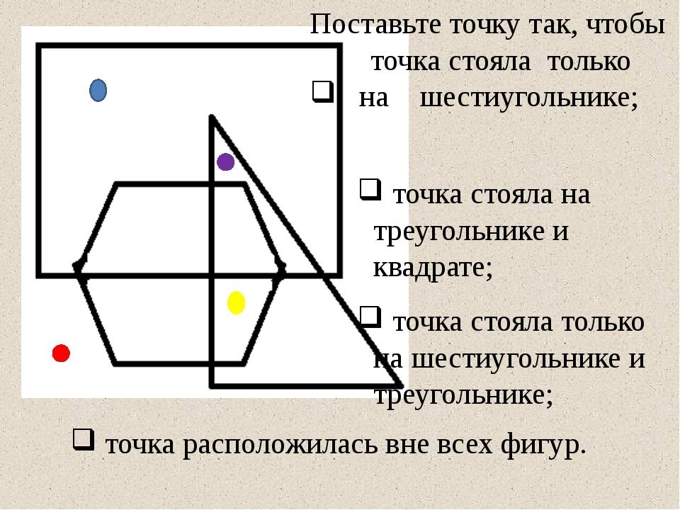 Поставьте точку так, чтобы точка стояла только на шестиугольнике; точка стоял...