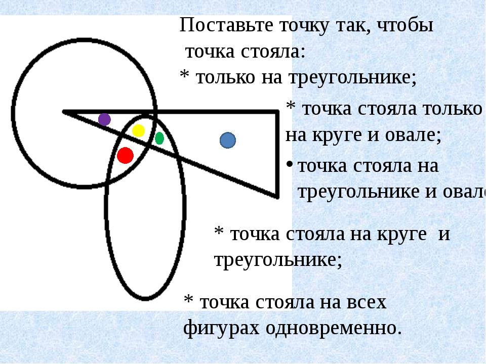 Поставьте точку так, чтобы точка стояла: * только на треугольнике; * точка ст...