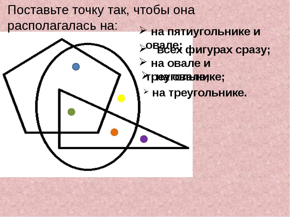 Поставьте точку так, чтобы она располагалась на: на пятиугольнике и овале; вс...