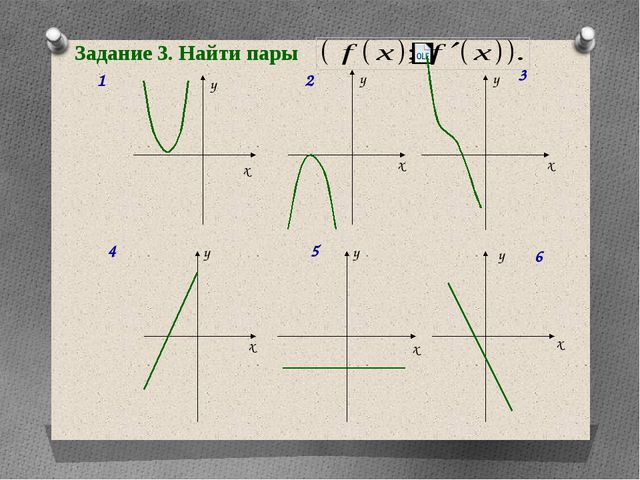 Задание 3. Найти пары x x x y y y x x x y y y 1 2 3 4 5 6