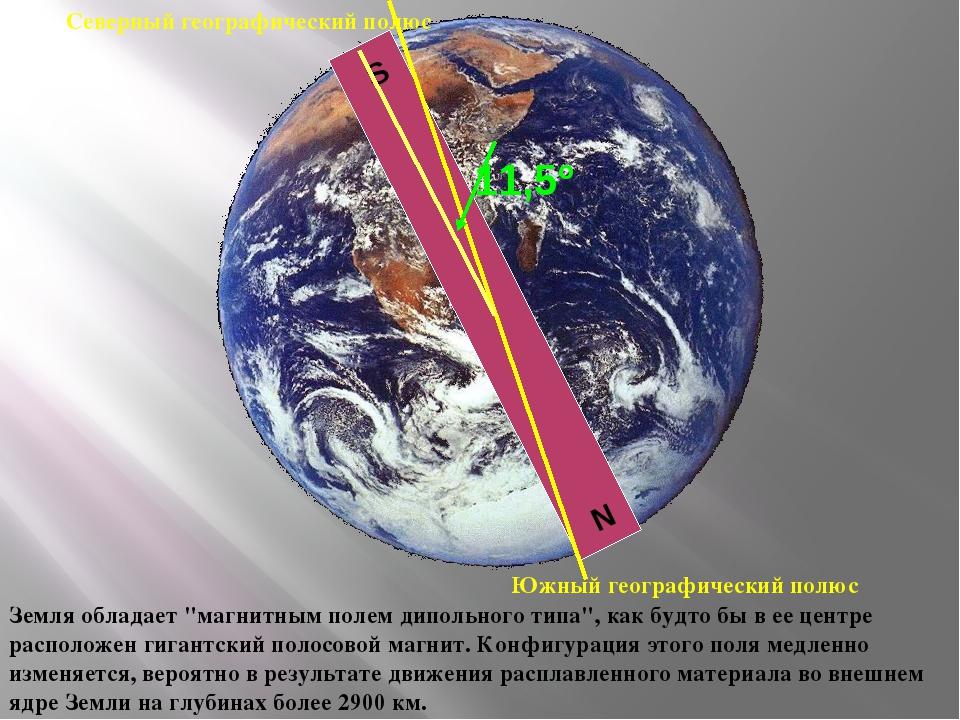 """Земля обладает """"магнитным полем дипольного типа"""", как будто бы в ее центре ра..."""