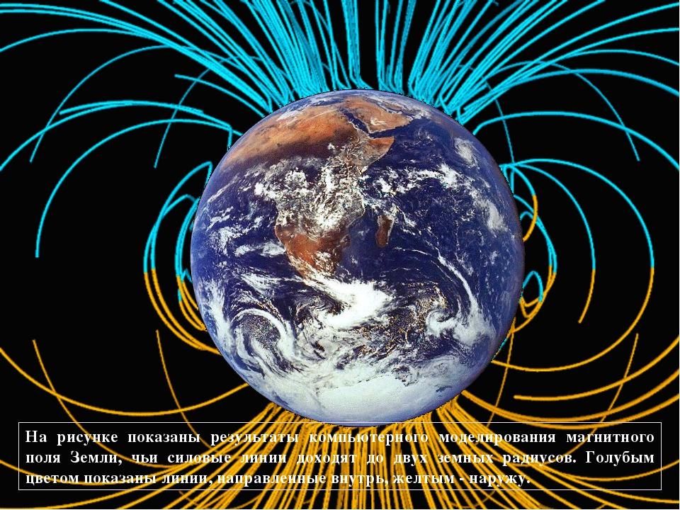 На рисунке показаны результаты компьютерного моделирования магнитного поля Зе...