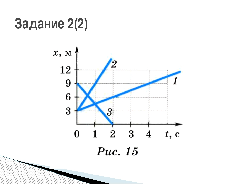 Задание 2(2)